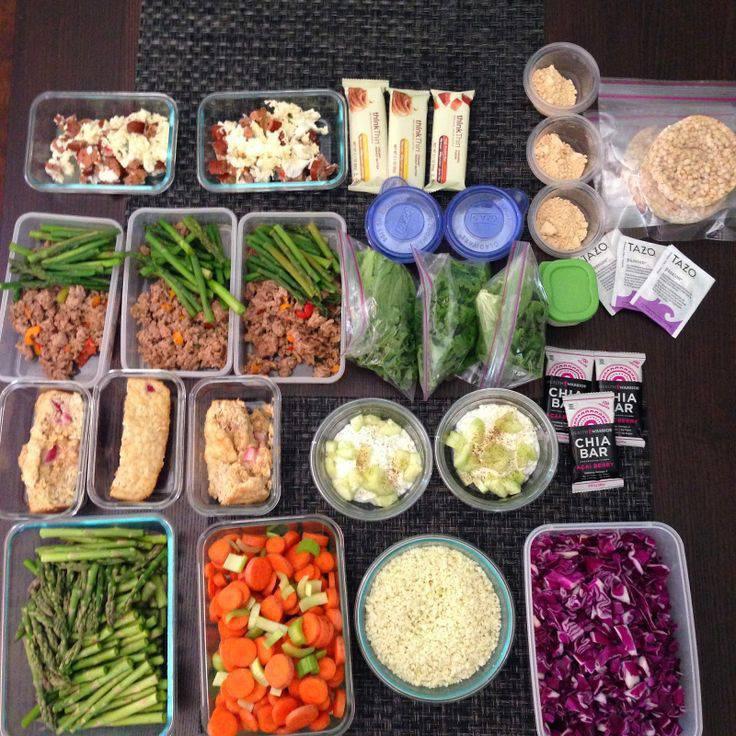 tần suất bữa ăn cho người tập gym