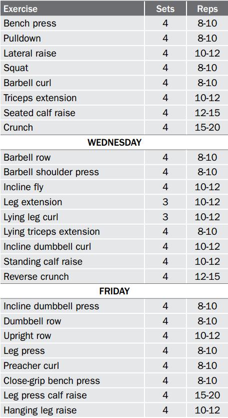 Chương trình tập luyện toàn thân nâng cao