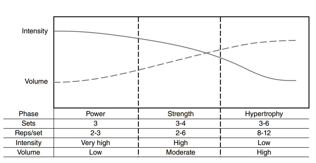 Phân kỳ đường kẻ ngược hỗ trợ tăng cơ