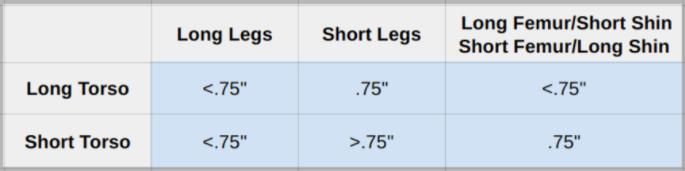 Lifting Shoe Heel Height Chart