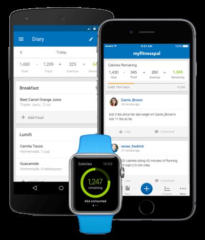 MyFitnessPal có thể dễ dàng kết nối nhiều thiết bị tập luyện