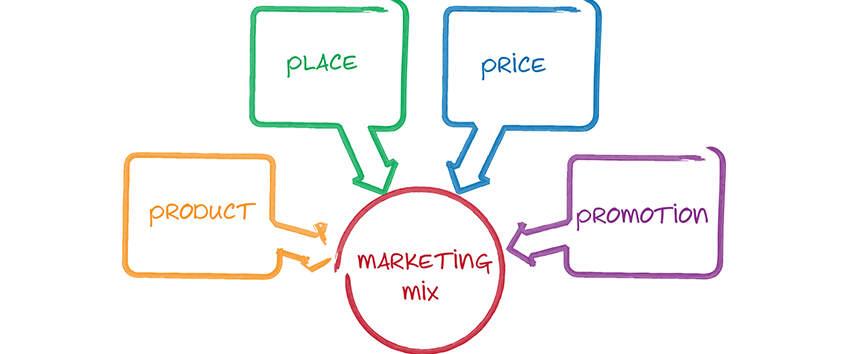 Marketing mix là một khái niệm cơ bản trong lĩnh vực marketing